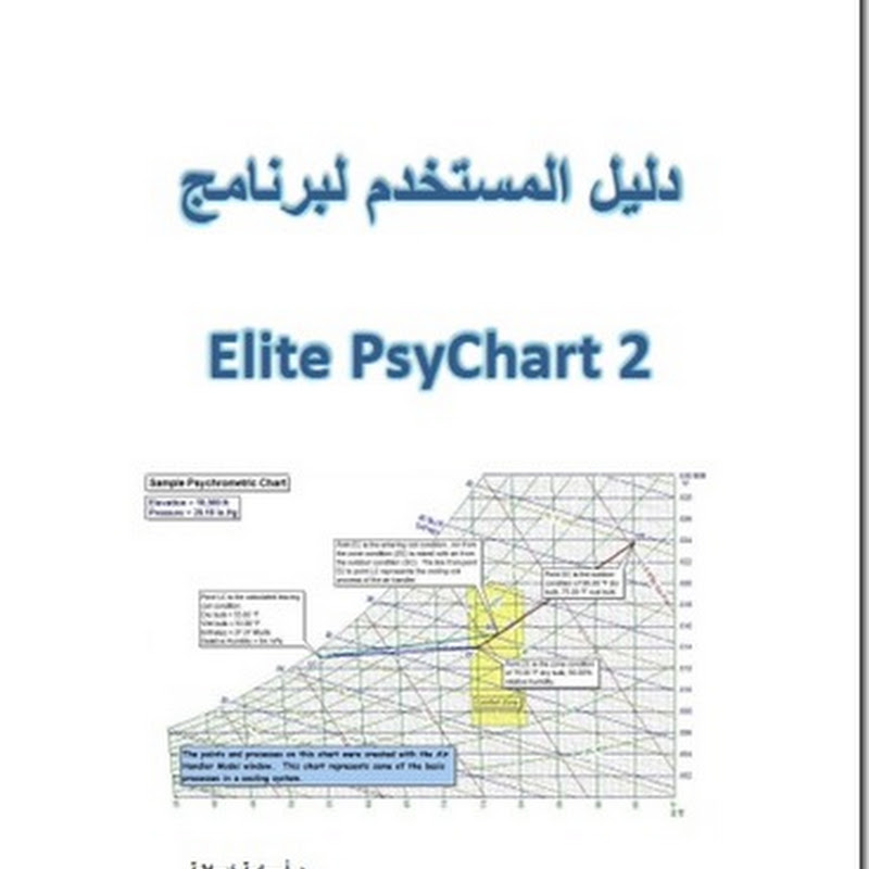 Elite PsyChart Manual (Arabic manual ) By ENG Osama Khayata