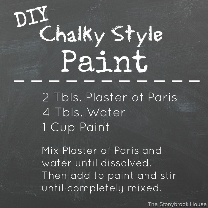 DIY Chalky Style Paint