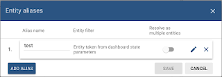 Navigate to other dashboard - Google Groups