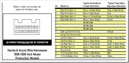 Honda Accord Car Stereo Wiring Diagram And
