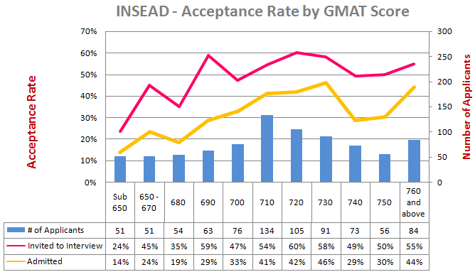 insead essays january 2015 Learn how to answer the four essay questions in the insead mba application 2015-16 essay guide included.