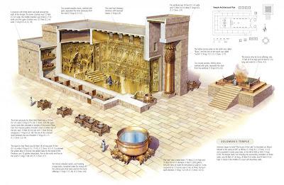illustration solomons temple Mengapa Yahudi Terlalu Inginkan Baitulmaqdis?
