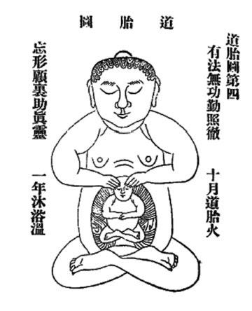 Утробное дыхание Гэ Хун