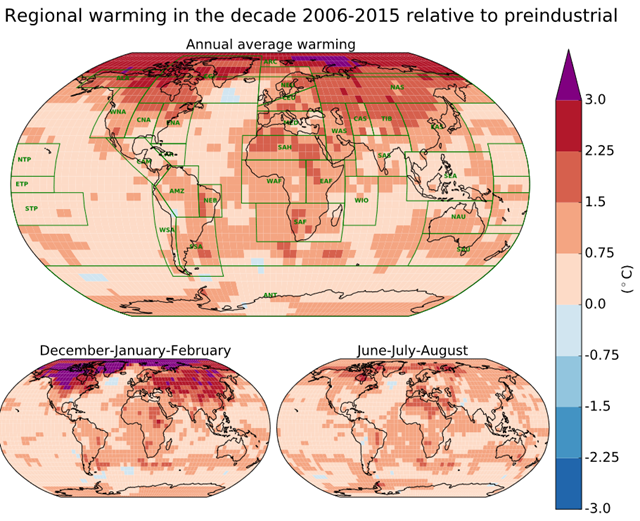 Spatial and seasonal pattern of present-day warming: Regional warming for the 2006–2015 decade relative to 1850–1900 for the annual mean (top), the average of December, January and February (bottom left) and for June, July and August (bottom right). Warming is evaluated by regressing regional changes in the (Cowtan and Way, 2014) dataset onto the total (combined human and natural) externally-forced warming (yellow line in Figure 1.2). Graphic: IPCC