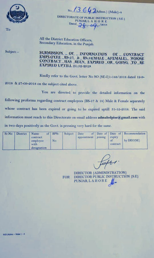 COLLECTION OF INFORMATION OF CONTRACT EMPLOYEES BS-17 & BS-18 BY EDUCATION DEPARTMENT