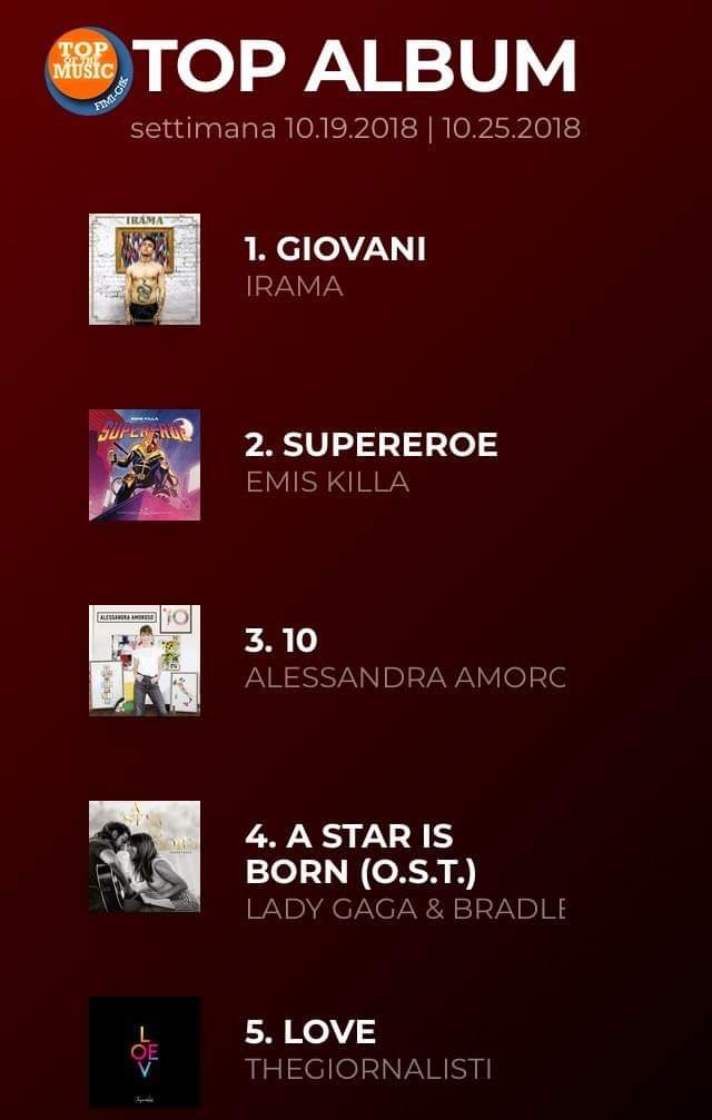 """FIMI –La Top100 Album di questa settimana vede """"Giovani"""" di Irama"""