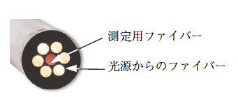 反射光測定プローブの構造