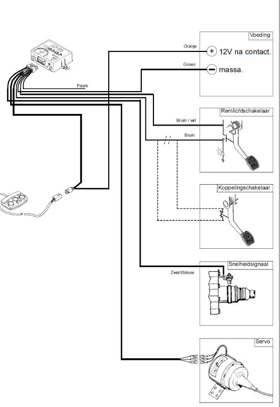 Ap50 Cruise Control Wiring Diagram : 34 Wiring Diagram
