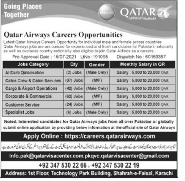 Latest Qatar Airways Jobs 2021 Advertisement