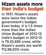 Hyderabad - Rare Pictures - Nizam%2Bmoney.JPG
