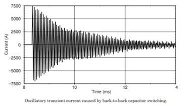 oscillatory-transients