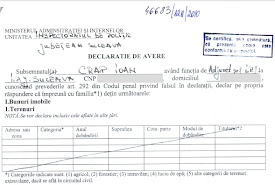 Declaraţia de avere a comisarului şef Ioan Crap, adjunctul şefului IPJ Suceava