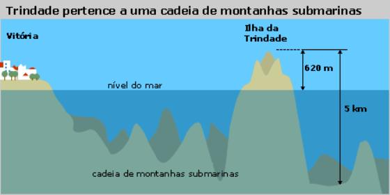 OVNI NA ILHA DE TRINDADE BRASIL 13