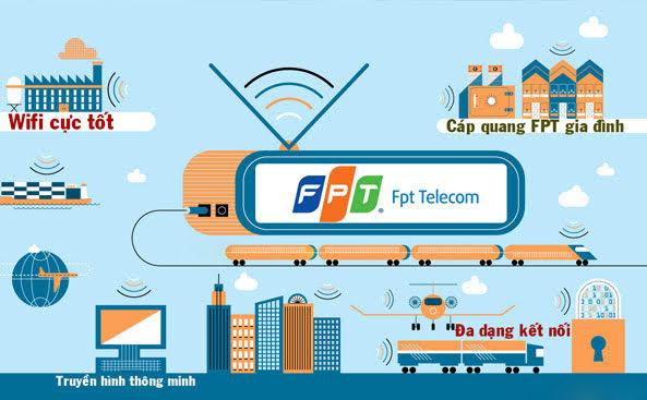Lắp mạng FPT tại Đông Anh được nhiều khách hàng lựa chọn