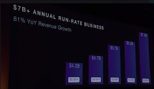Amazon trở thành gã khổng lồ điện toán đám mây với mảng kinh doanh trị giá 7,3 tỷ USD