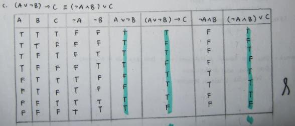 4c Soal dan Pembahasan Logika matematika   Ekuivalensi Logis (Teknik Informatika UII)