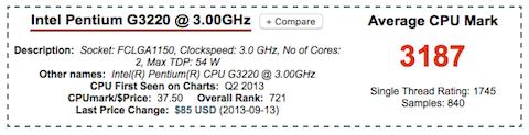 CPU Mark G3220