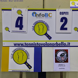 Coppa Intercup 2014/2015 Maschile