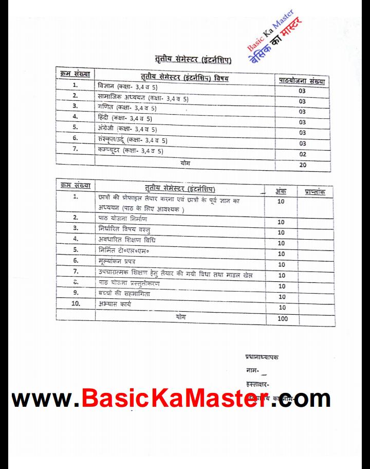बी. टी. सी. पाठयोजना सेमेस्टर- 3 / 3rd sem D.el.ed Lesson Plan file 1
