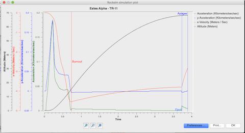 Simulation data1