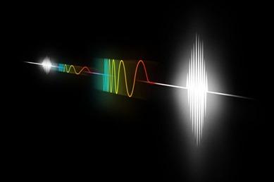 ilustração do pulso de laser
