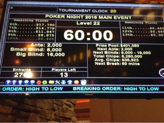 Thunder valley poker room
