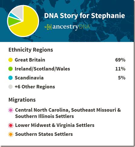 AncestryDNAStory-250518