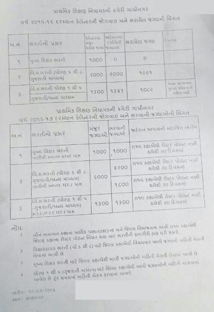 VIDYASAHAYAK & HTAT BHARATI NEW CALENDER DECLARED BY NIYAMAK KACHERI.