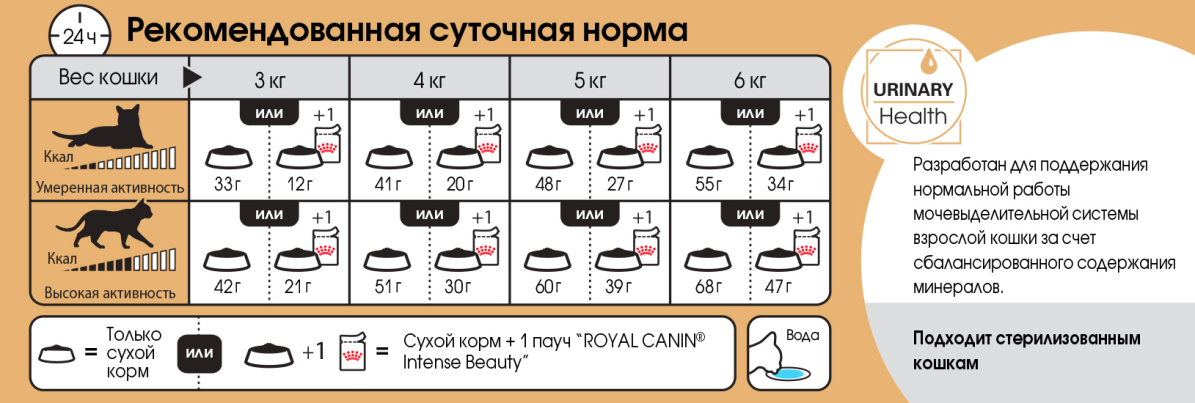E:\RC\E-commerce\Product packshots&info for customers\FBN 2016\FBN_Siamese\2016-FBN2016_SIAMESE_400NE_ru.png