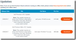 19.1 Downloads licenses