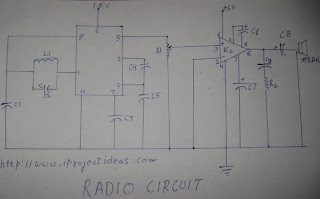 how to build a radio ?
