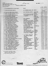 Photo: Contributed by Stevan Davis 1986 Runoffs Grid Sheet