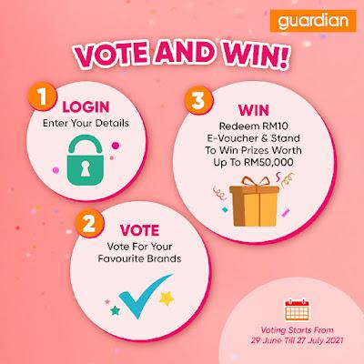 Anugerah Guardian 2021 Kembali! Jom Undi Jenama Kesihatan Dan Kecantikan Kegemaran Dan RM 50,000 Untuk Dimenangi!