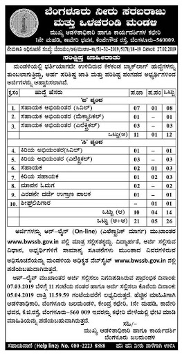 BANGALORE Water Supply & Drainage Department Recruitment of 26 Different Back-Log Posts