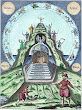 The Alchemical Mountain From Michelspacher Cabala