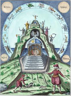 The Alchemical Mountain From Michelspacher Cabala, Emblems Related To Alchemy