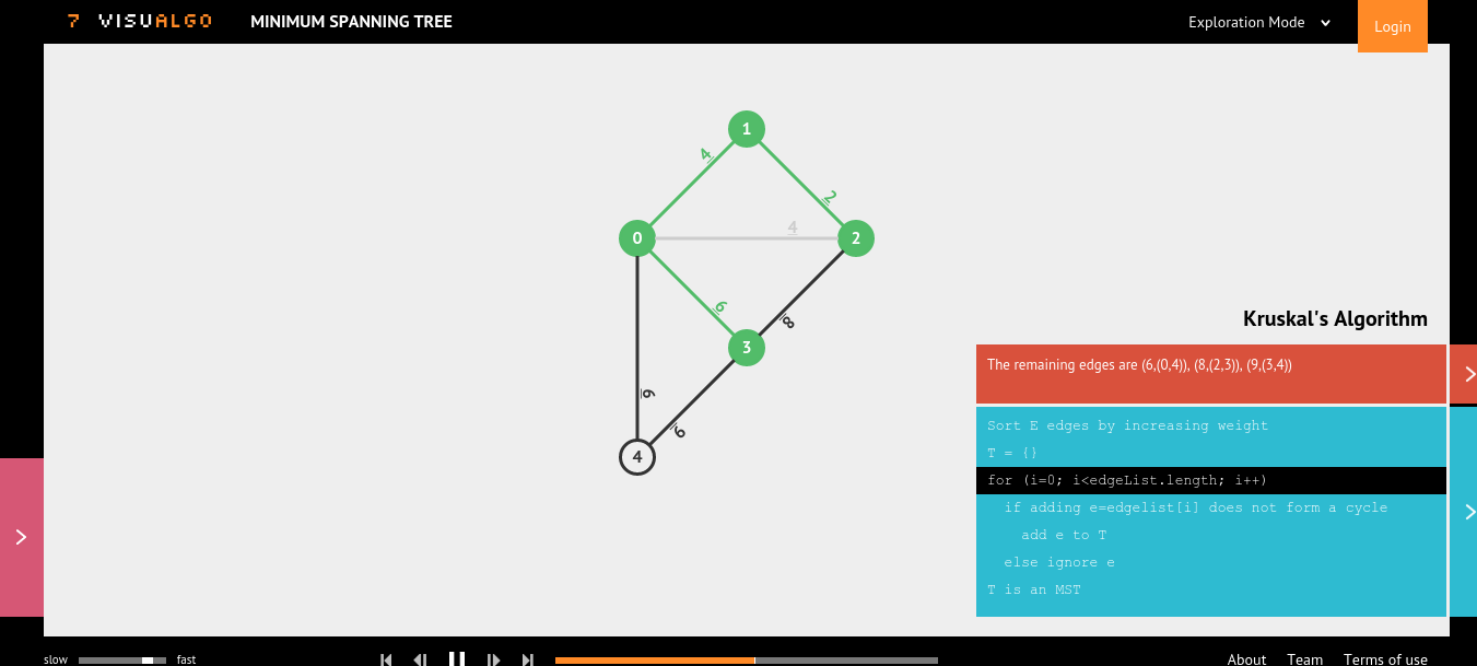 Minimum Spanning Tree in Action