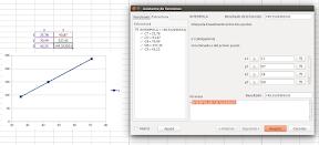 Funciones adicionales para LibreOffice. Interpolación, el asistente de funciones.