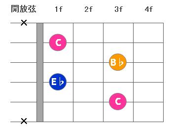 chord4-Cm7-01.png