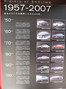 History of Skyline