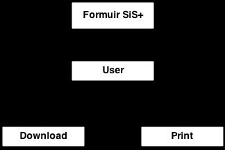 Si1114465646 widuri gambar 46 diagram hipo formulir online pada sis ccuart Image collections