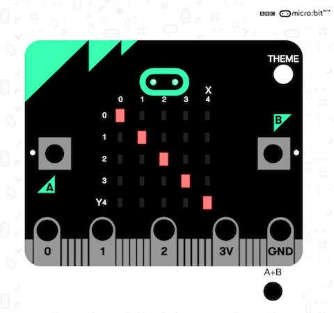 micro:bit シミュレーター