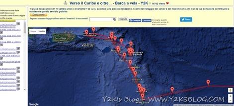 youposition-caribe