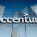 Accenture Recruiting CA Inter,B.Com,MBA For Analyst-Record To Report