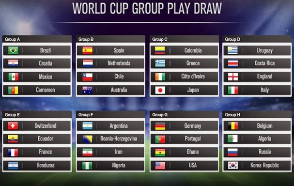 Argentina Jersey 2014 World Cup Bracket