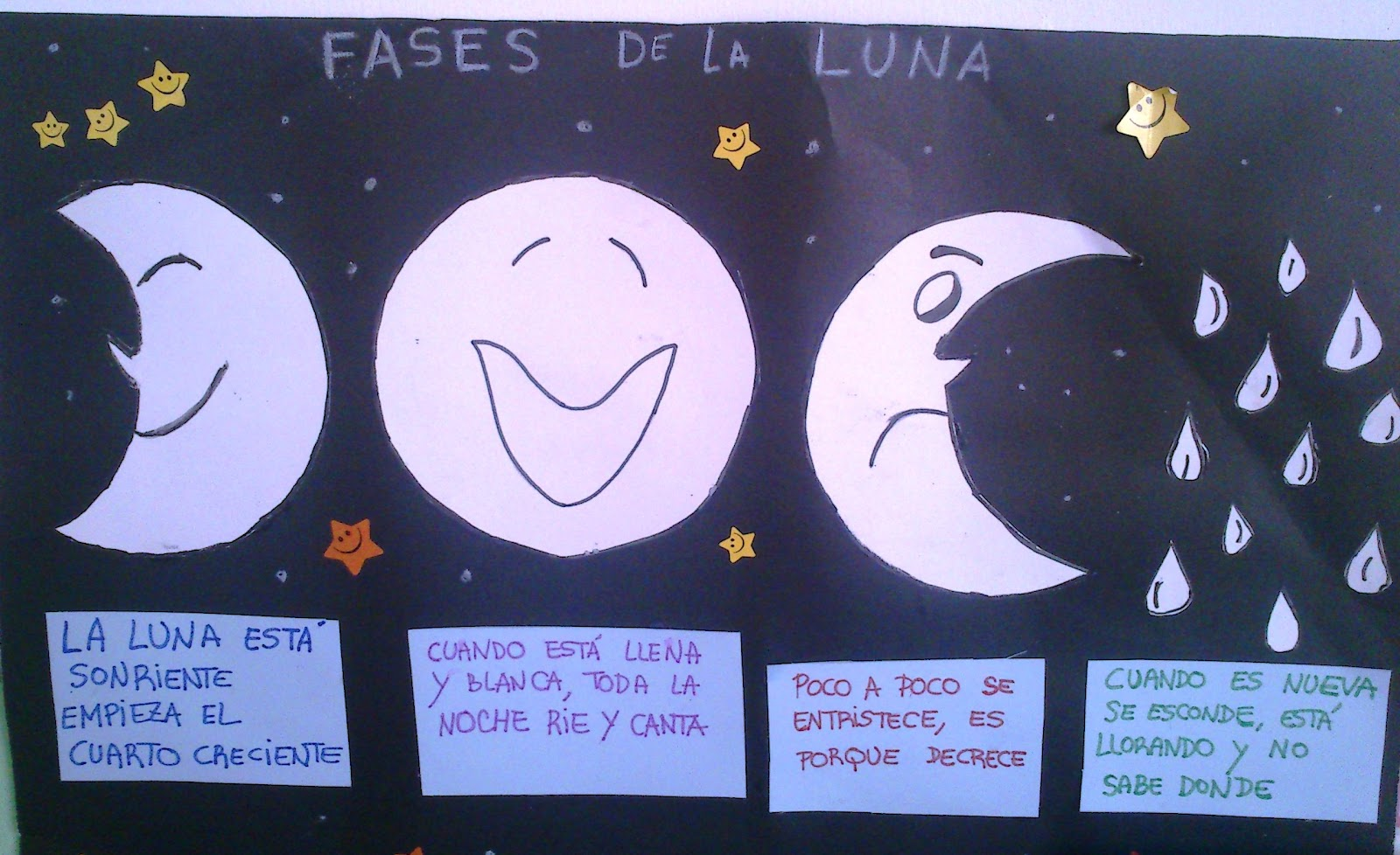 Esos Locos Bajitos De Infantil Cartel Fases De La Luna