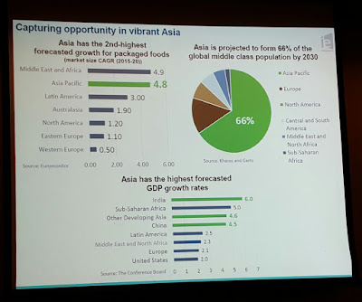 Lee's presentation shared industry forecasts on the Asian food industry opportunity.