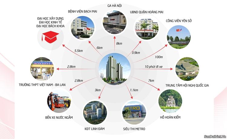 Giao thông dự án Hateco Hoàng Mai