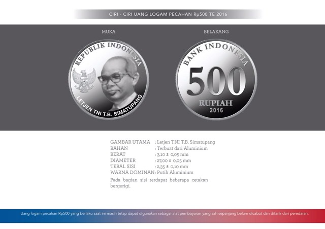 uang NKRI baru Rp500 logam
