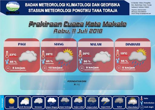 BMKG Tana Toraja: Hujan Lokal Akan Terjadi di Siang Hingga Malam Hari
